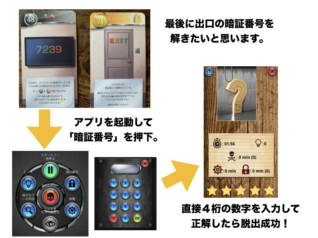 unlock出口の暗証番号